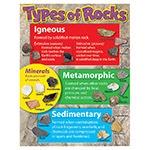 T 38299 TYPES OF ROCKS CHART