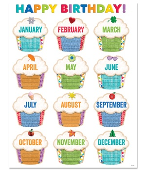 X CTP 5242 UPCYCLE BIRTHDAY CHART