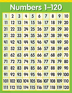 CTP 1011 NUMBERS 1-20 CHART