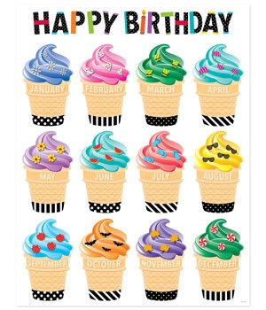 CTP 2847 BOLD & BRIGHT BIRTHDAY CHART