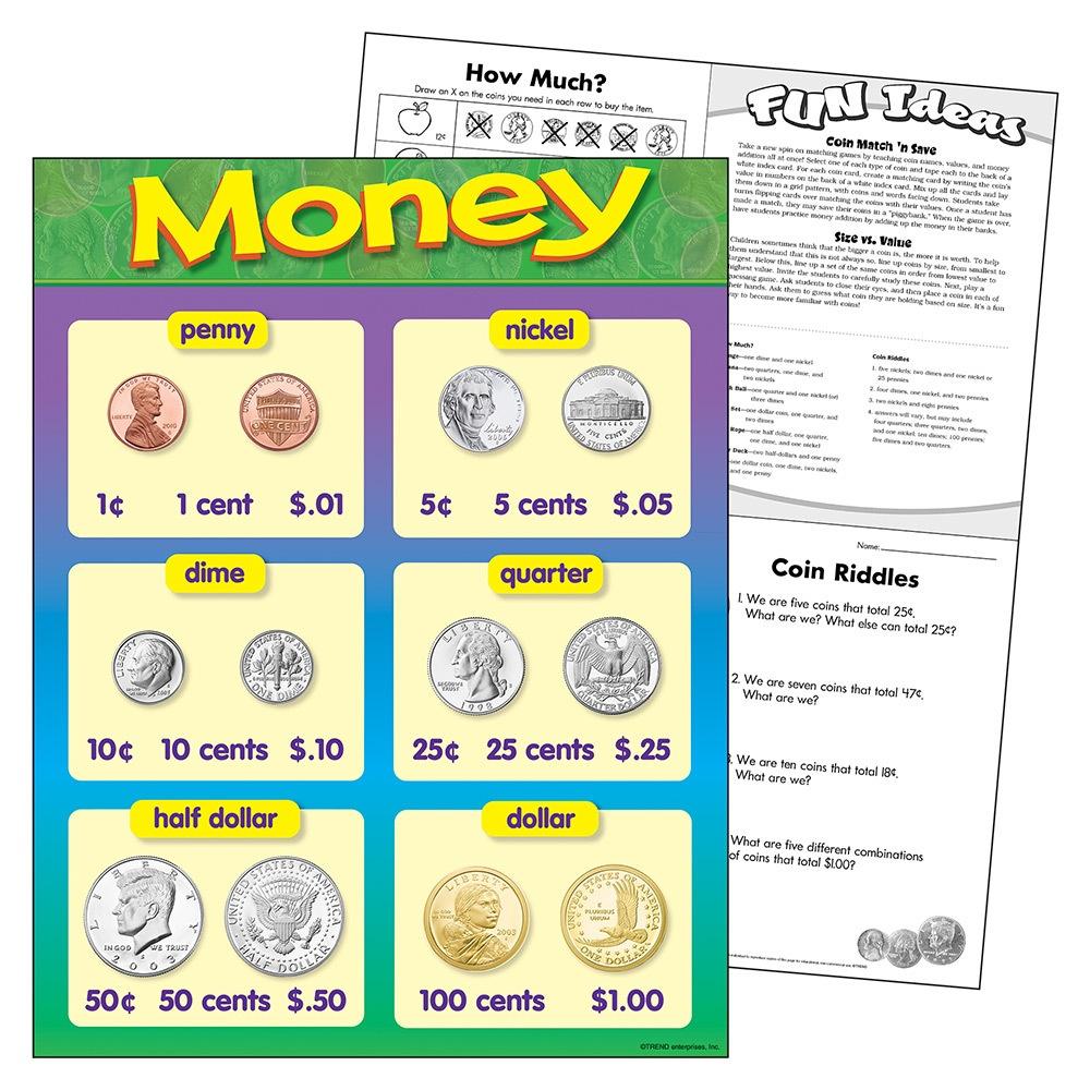 T 38013 MONEY CHART