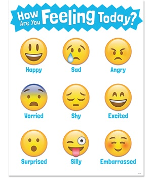 CTP 5385 EMOJI HOW DO YOU FEEL CHART