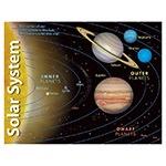 T 38057 SOLAR SYSTEM CHART