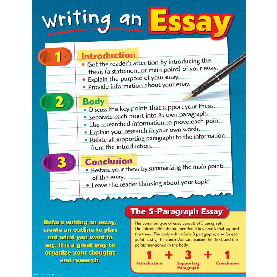 X TCR 7785 WRITING AN ESSAY CHART