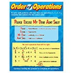 T 38177 ORDER OF OPERATIONS CHART