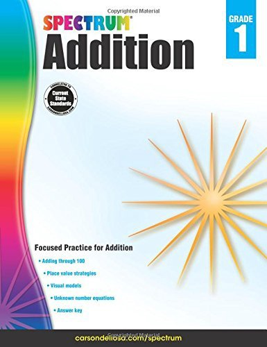 CD 704977 SPECTRUM ADDITION G 1
