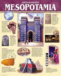CTP 5560 GIFTS OF ANCIENT MESOPOTAMIA CHART