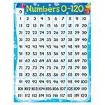 T 38353 NUMBERS 0-120 SEA BUDDIES CHART
