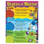 T 38120 STATES OF MATTER CHART