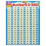 T 38446 NUMBERS 0-200 OWLSTAR CHART