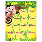 T 38263 MONKEY AND GECKO BIRTHDAY CHART