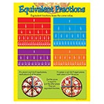 T 38176 EQUIVALENT FRACTIONS CHART