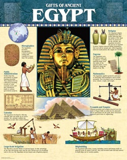 CTP 5561 GIFTS OF ANCIENT EGYPT CHART