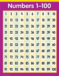 CTP 5370 NUMBERS 1-100 CHART