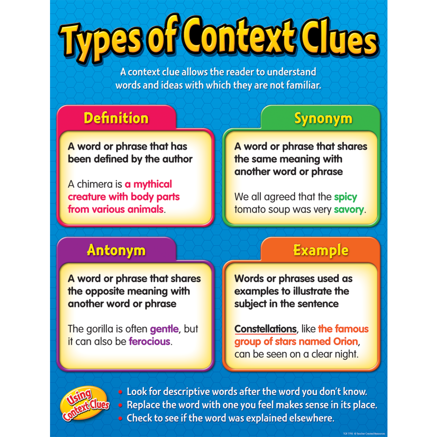 X DC TCR 7795 TYPES OF CONTEXT CLUES CHART