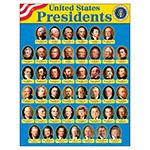 T 38310 THE UNITED STATES PRESIDENTS CHART