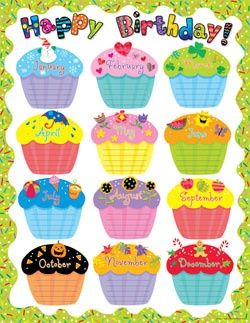 CTP 6423 POP PATT BIRTHDAY CHART