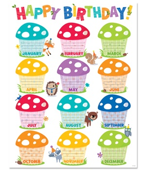 CTP 5281 WOODLAND BIRTHDAY CHART