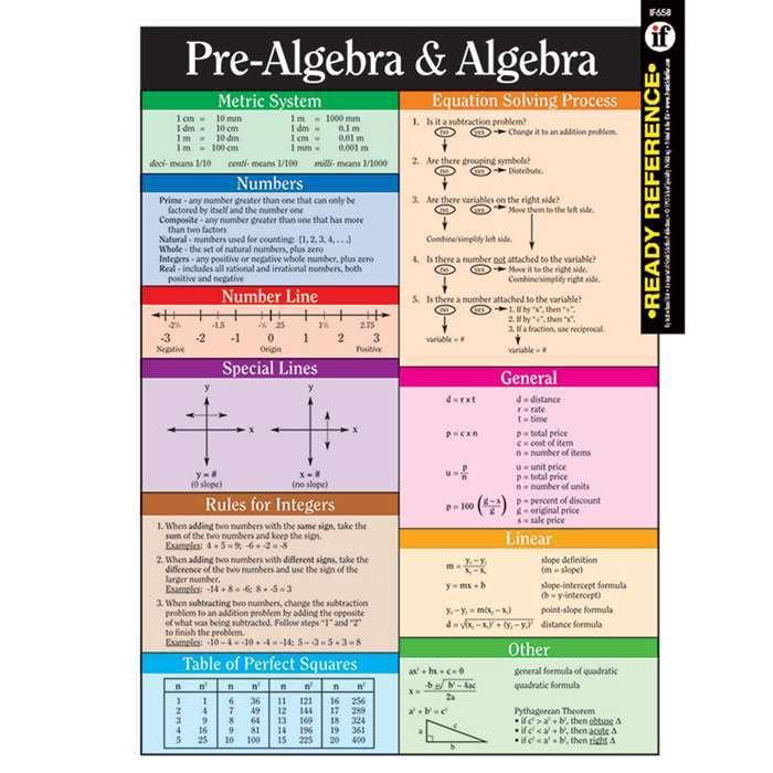 CD 074240742X PRE-ALGEBRA & ALGEBRA REFERENCE CARD