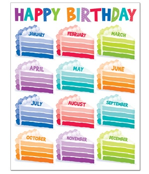 CTP 1125 PAINTED PALETTE HAPPY BIRTHDAY CHART