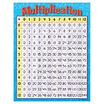 T 38080 MULTIPLICATION CHART