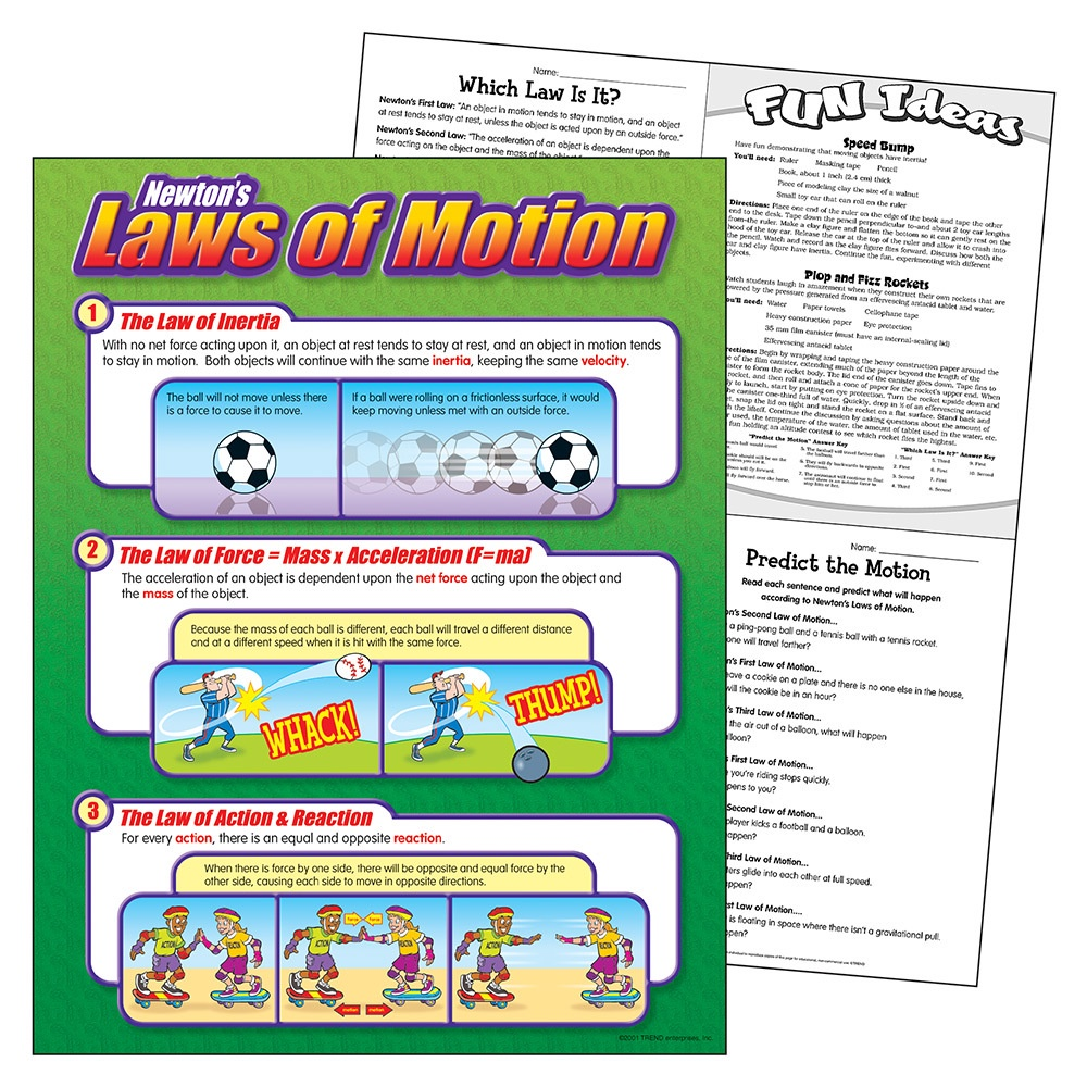 T 38054 NEWTONS LAWS OF MOTION CHART