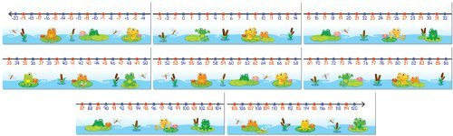 CD 110265 FUNKY FROGS NUMBER LINE MINI BBS