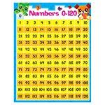 X T 38378 NUMBERS 0-120 BLOCKSTARS! CHART