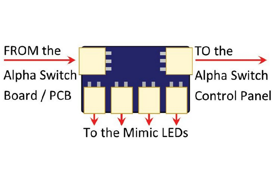 DCD-SMA3 Alpha to Mimic LED Adapters on