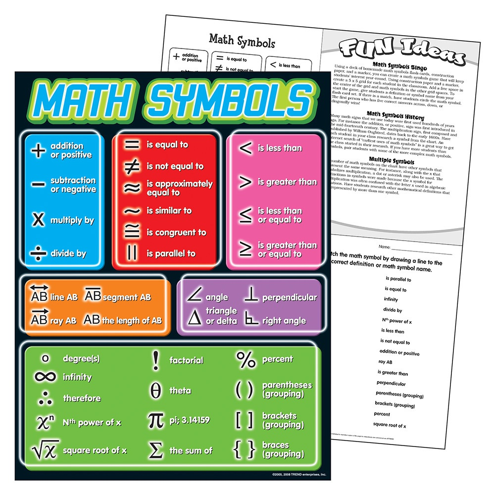 T 38175 MATH SYMBOLS CHART