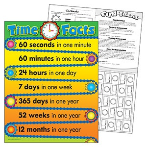 X T 38244 TIME FACTS CHART