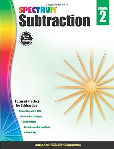CD 704979 SPECTRUM SUBTRACTION G2