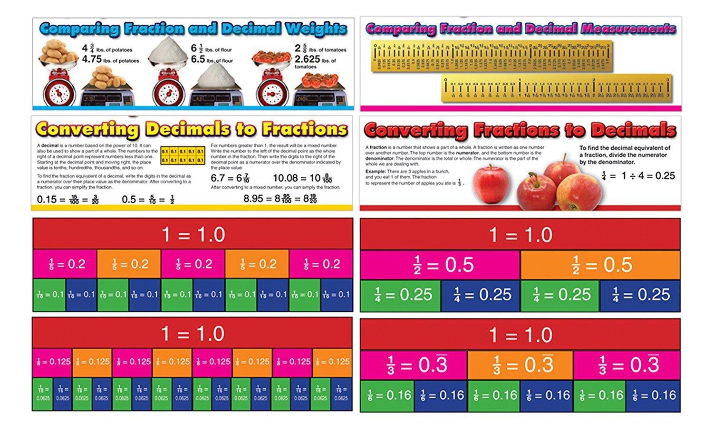 CD 410079 COMPARING FRACTIONS AND DECIMALS MINI BBS