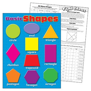 T 38207 BASIC SHAPES CHART
