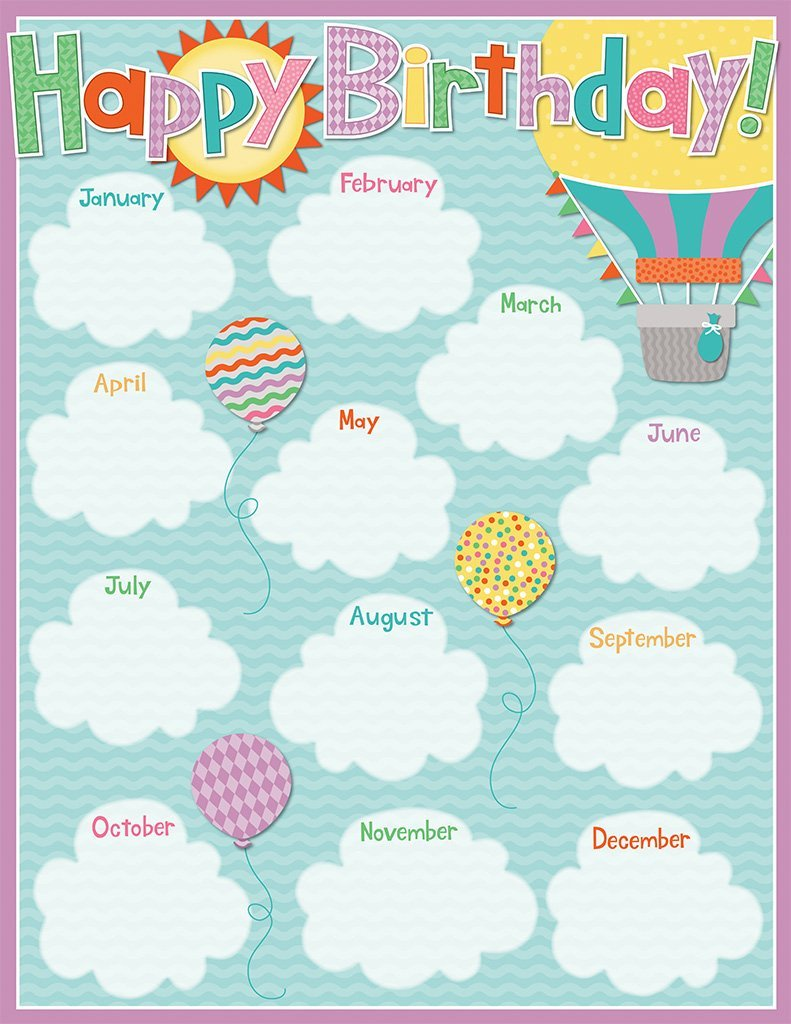 CD 114225 UP AND AWAY BIRTHDAY CHART