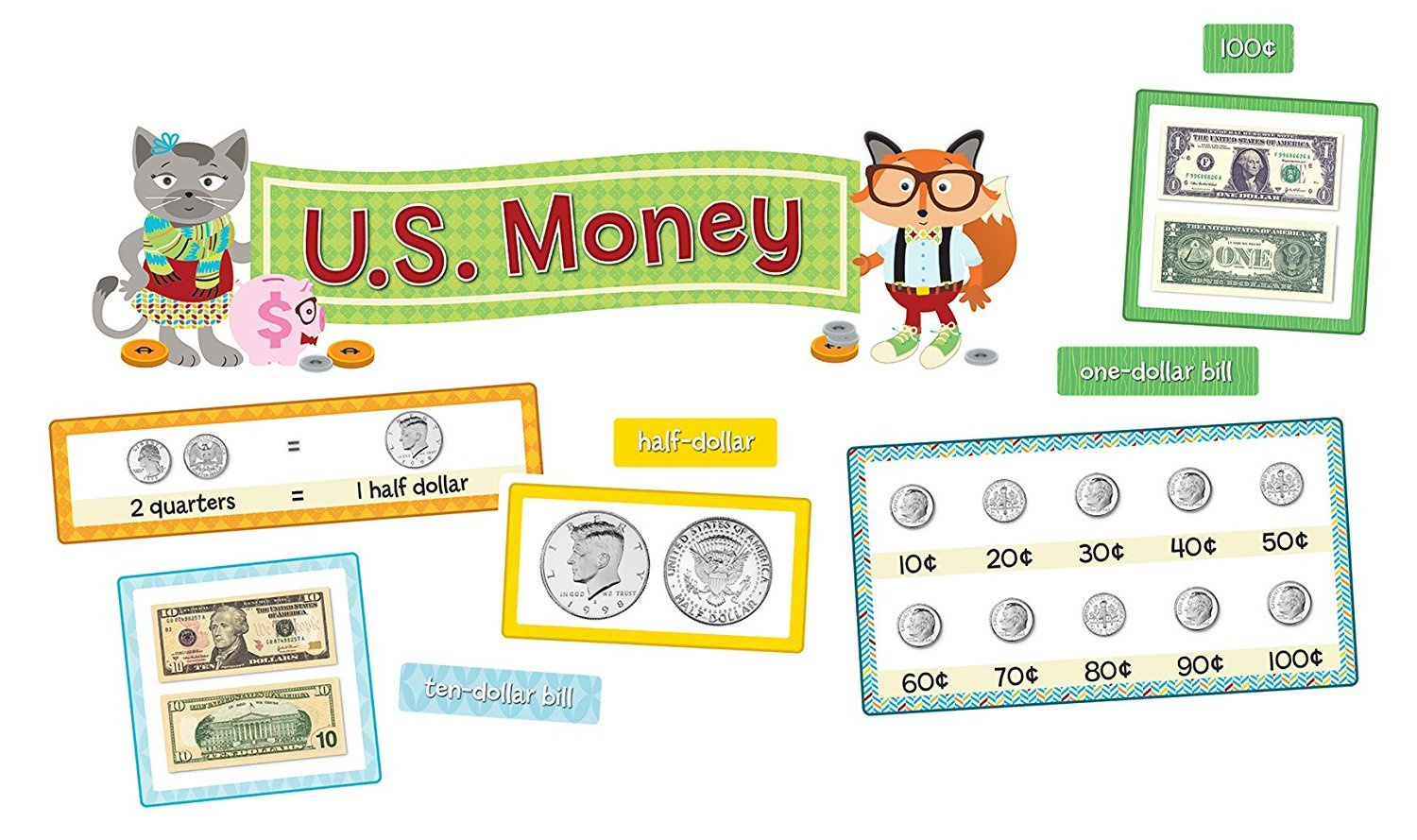 CD 110340 U.S. MONEY MINI BBS