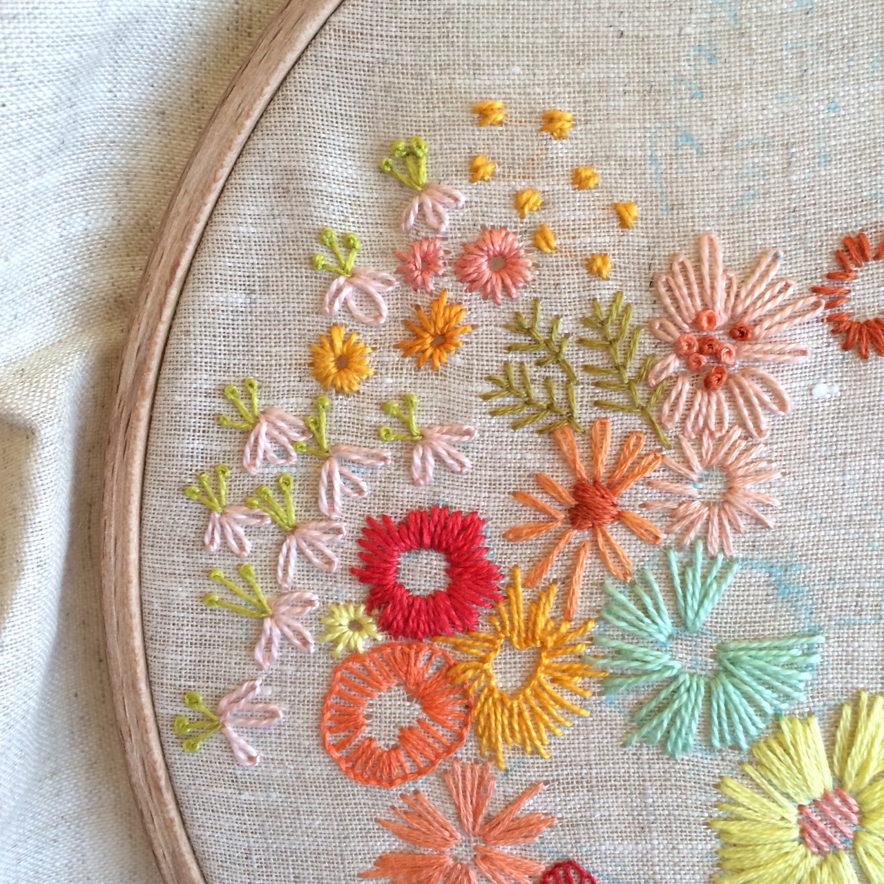 needlework fabric shop and creative workspace in hamilton ontario rh iloveneedlework com needlework hamilton needlework retailer