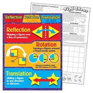 X T 38246 REFLECTION, ROTATION, TRANSLATION CHART