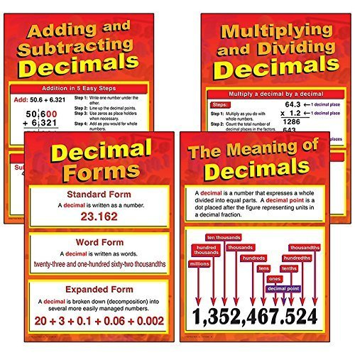 X CD 410090 ALL ABOUT DECIMALS BBS