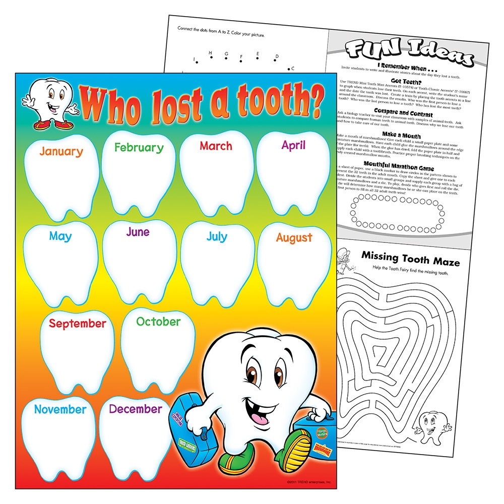 X T 38078 WHO LOST A TOOTH? CHART
