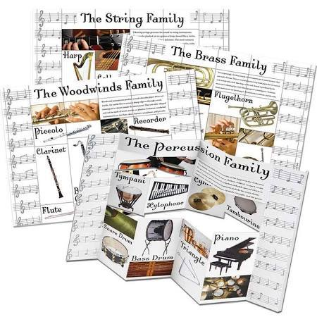 X EU 843792 MUSICAL INSTRUMENT FAMILIES BBS
