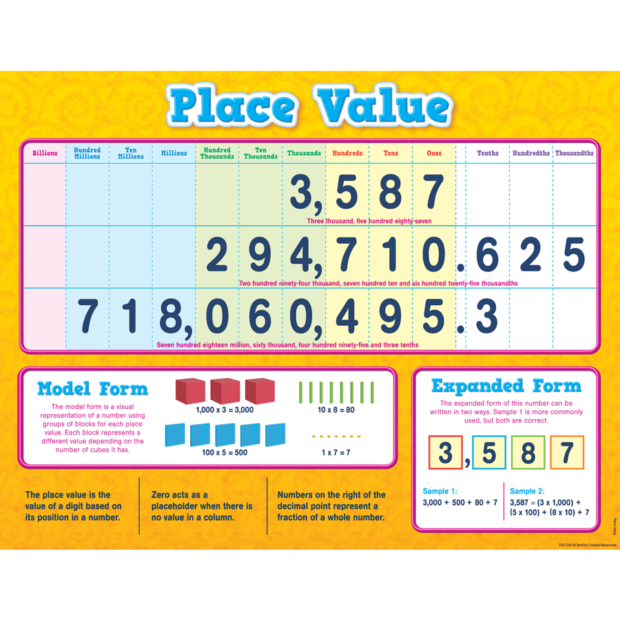 X TCR 7561 PLACE VALUE CHART